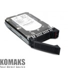 "Hard disk server LENOVO ThinkServer 3.5"" 1TB 7.2K SATA 6Gbps Hot Swap"